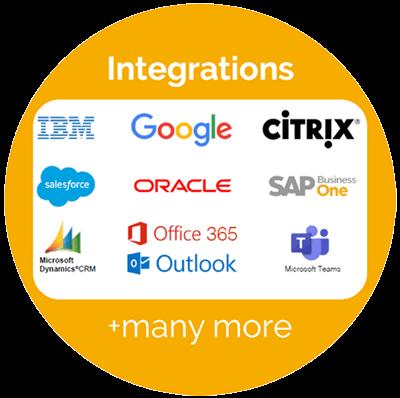 Swift CRM Integrations